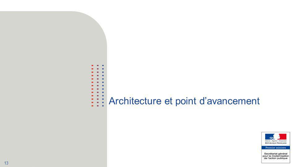 13 Architecture et point d'avancement