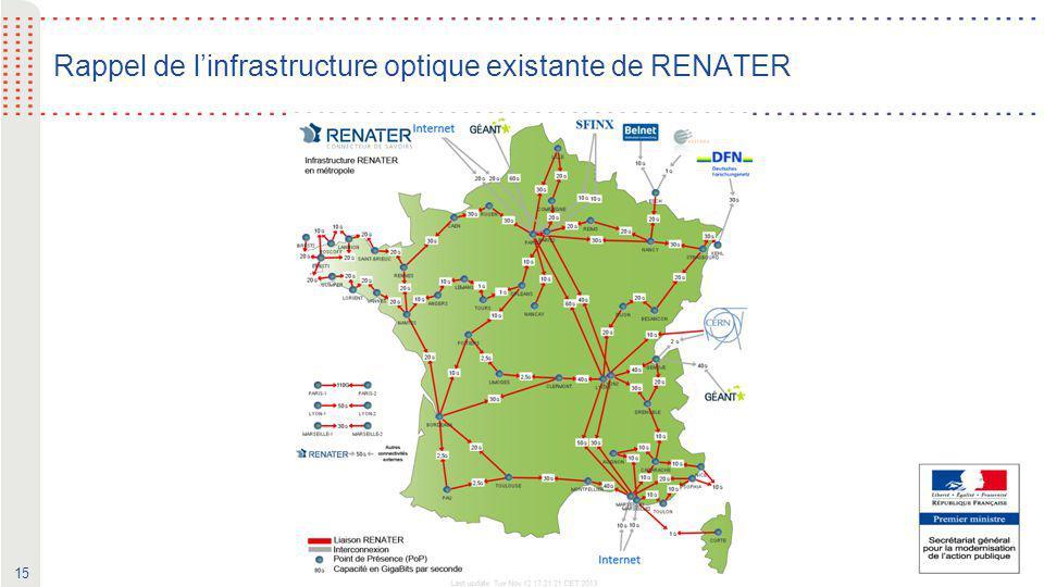 15 Rappel de l'infrastructure optique existante de RENATER