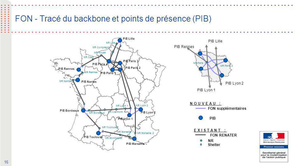 16 FON - Tracé du backbone et points de présence (PIB) PIB Bordeaux PIB Marseille PIB Toulouse PIB Lyon 1 PIB Nantes PIB Rennes PIB Paris 1 PIB Paris