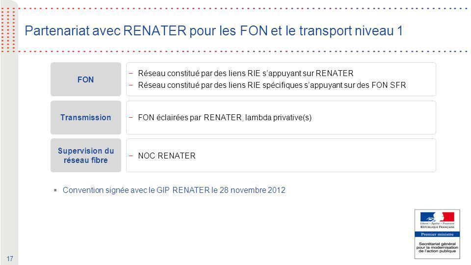 17 Partenariat avec RENATER pour les FON et le transport niveau 1 FON Transmission Supervision du réseau fibre −Réseau constitué par des liens RIE s'a
