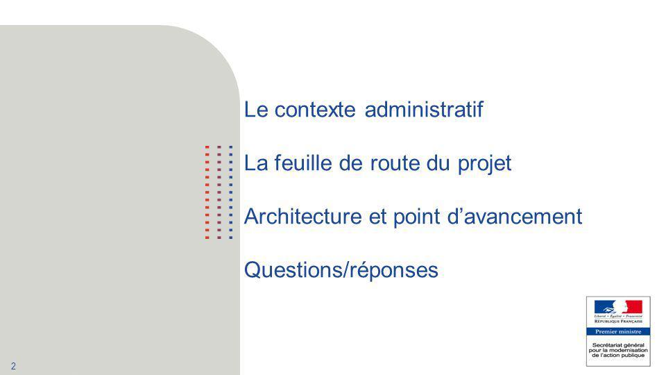 2 Le contexte administratif La feuille de route du projet Architecture et point d'avancement Questions/réponses