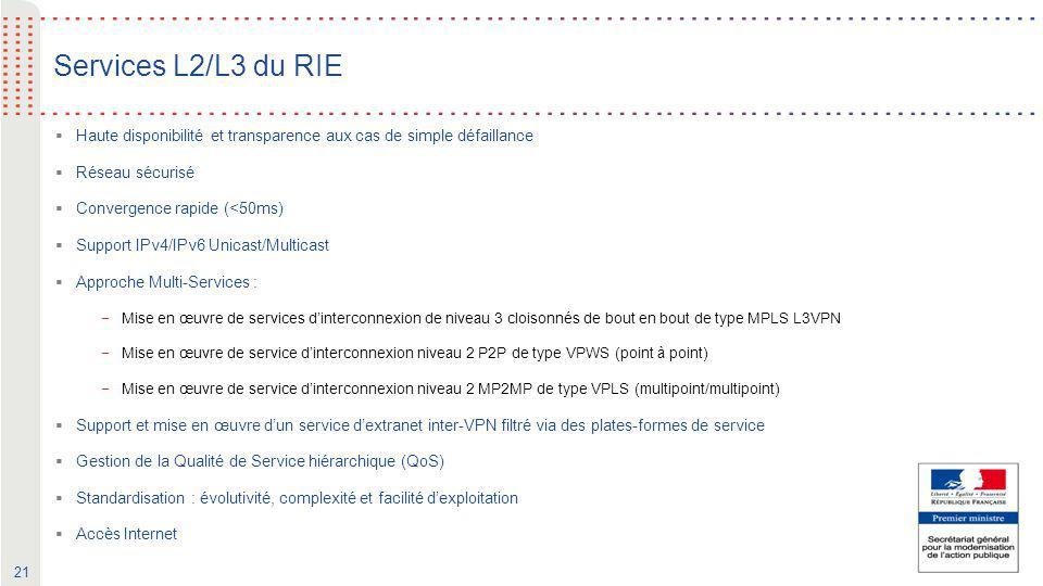 21 Services L2/L3 du RIE  Haute disponibilité et transparence aux cas de simple défaillance  Réseau sécurisé  Convergence rapide (<50ms)  Support