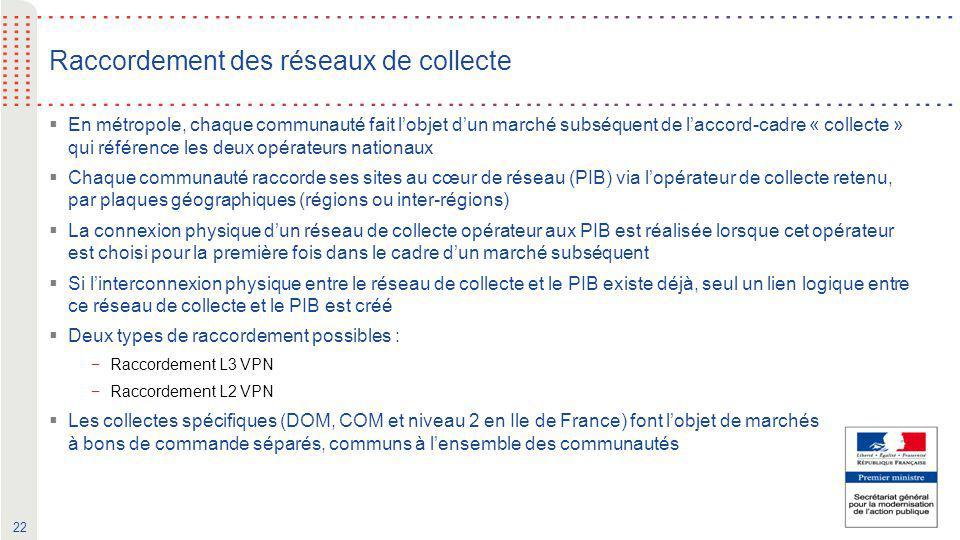 22 Raccordement des réseaux de collecte  En métropole, chaque communauté fait l'objet d'un marché subséquent de l'accord-cadre « collecte » qui référ