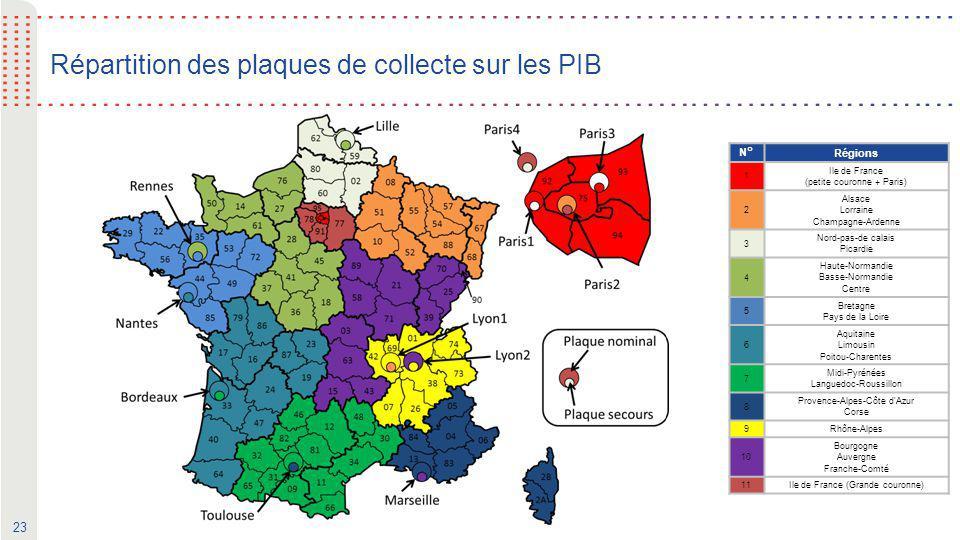 23 Répartition des plaques de collecte sur les PIB N°Régions 1 Ile de France (petite couronne + Paris) 2 Alsace Lorraine Champagne-Ardenne 3 Nord-pas-