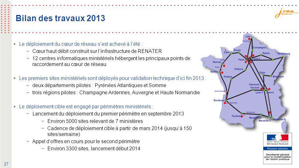 27 Bilan des travaux 2013  Le déploiement du cœur de réseau s'est achevé à l'été : −Cœur haut débit construit sur l'infrastructure de RENATER −12 cen