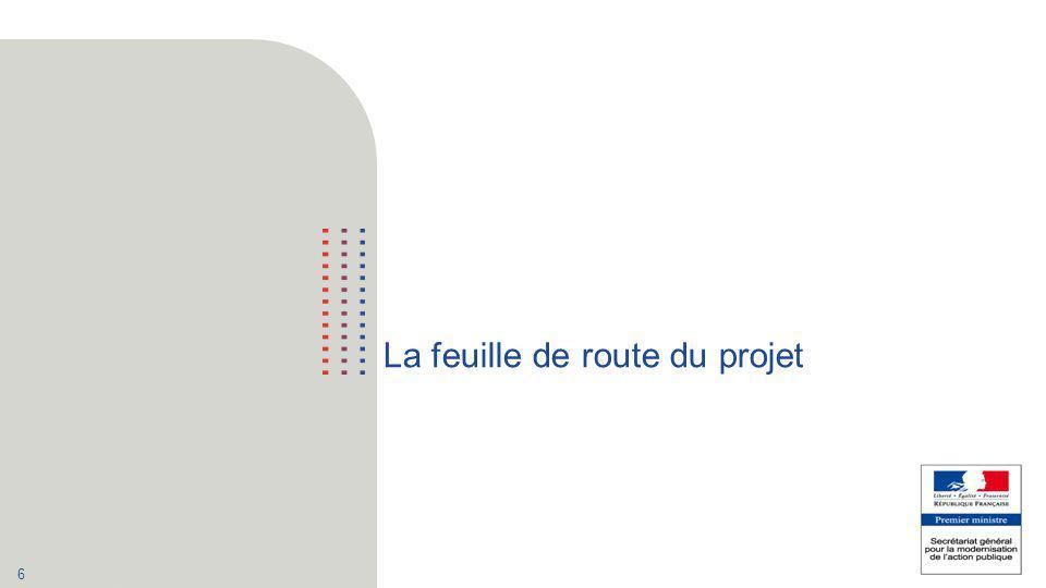 6 La feuille de route du projet