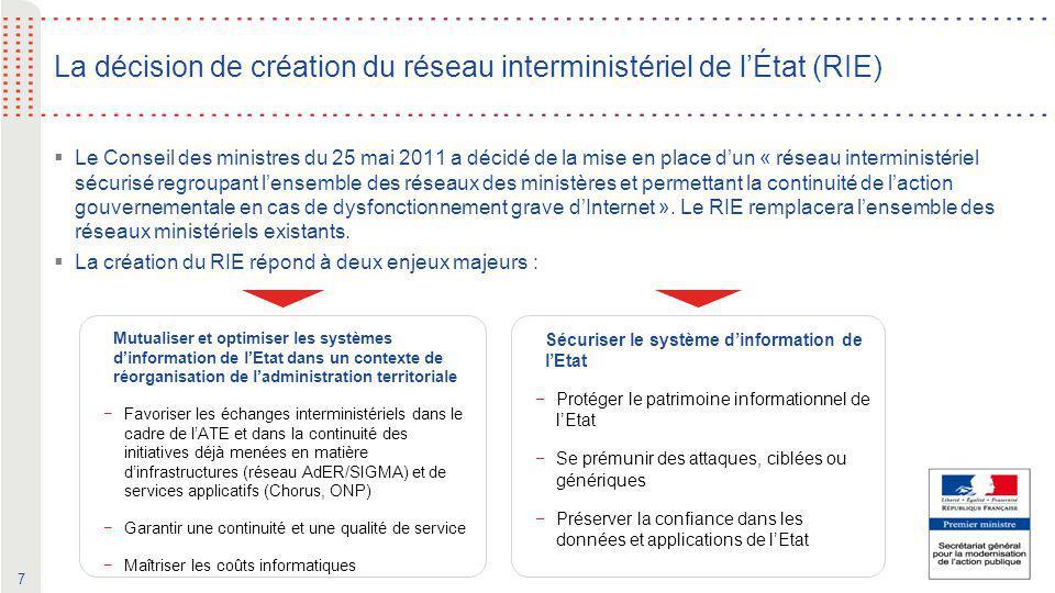 7 La décision de création du réseau interministériel de l'État (RIE)  Le Conseil des ministres du 25 mai 2011 a décidé de la mise en place d'un « rés