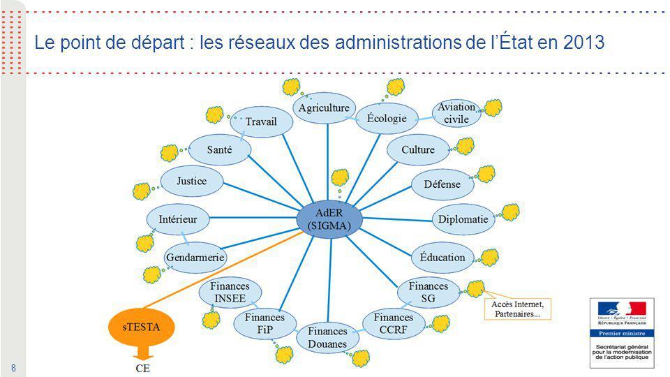 8 Le point de départ : les réseaux des administrations de l'État en 2013