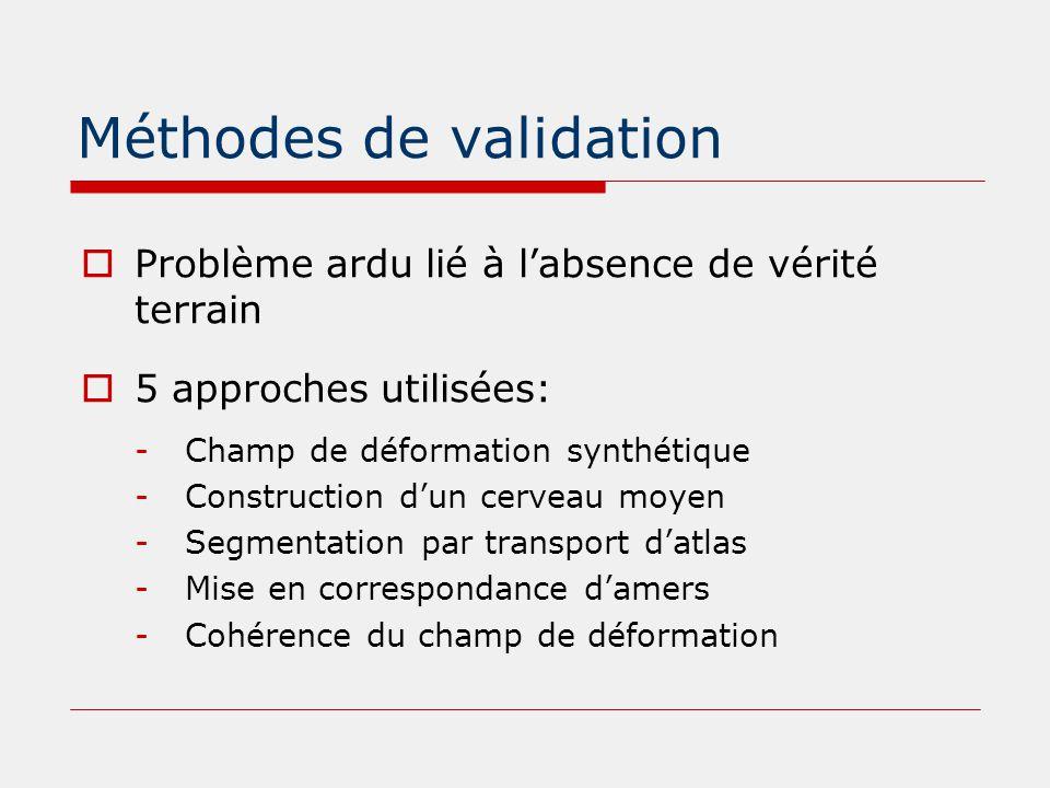 Méthodes de validation  Problème ardu lié à l'absence de vérité terrain  5 approches utilisées: -Champ de déformation synthétique -Construction d'un