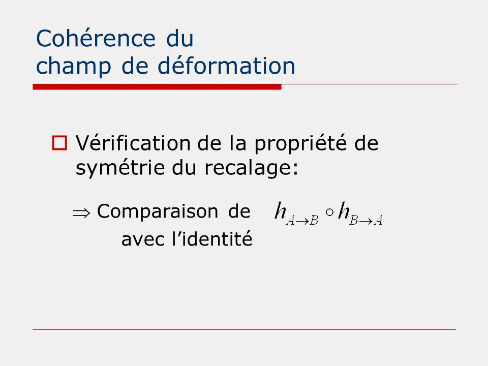 Cohérence du champ de déformation  Vérification de la propriété de symétrie du recalage:  Comparaison de avec l'identité