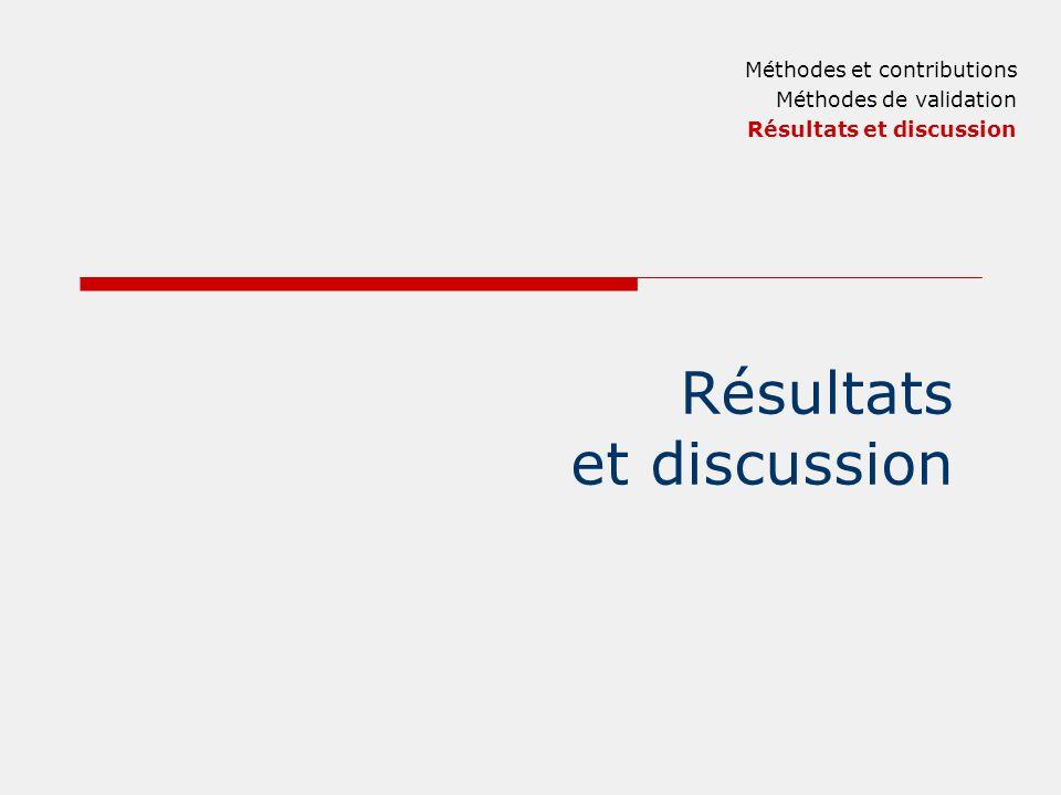 Résultats et discussion Méthodes et contributions Méthodes de validation Résultats et discussion