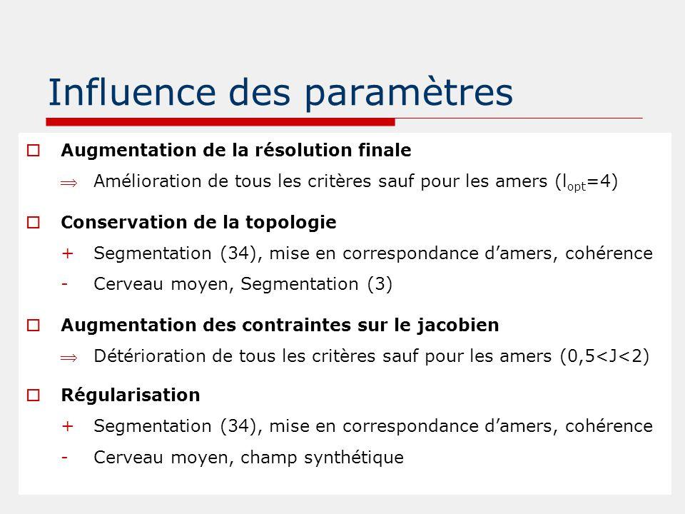 Influence des paramètres  Augmentation de la résolution finale Amélioration de tous les critères sauf pour les amers (l opt =4)  Conservation de la