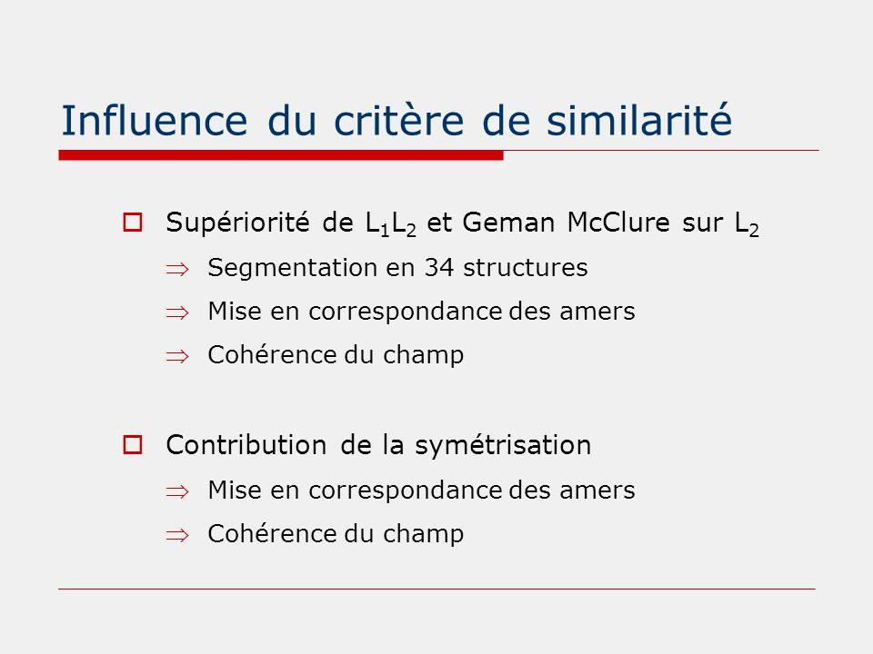 Influence du critère de similarité  Supériorité de L 1 L 2 et Geman McClure sur L 2 Segmentation en 34 structures Mise en correspondance des amers