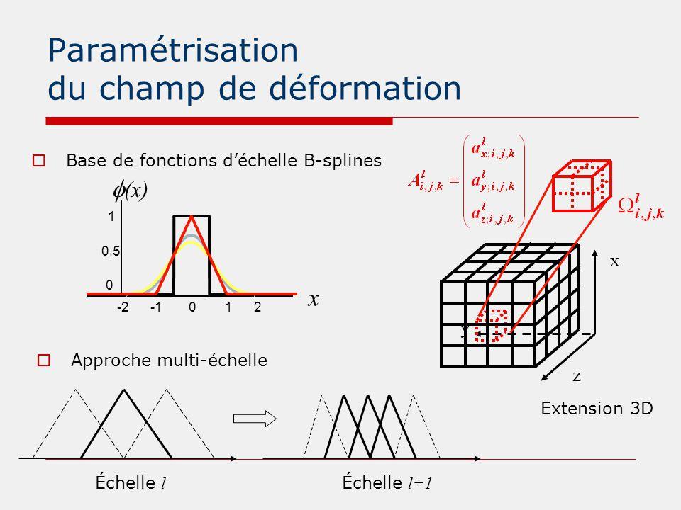 Paramétrisation du champ de déformation  Base de fonctions d'échelle B-splines x  (x) -201 2 0 0.5 1  Approche multi-échelle x y z Extension 3D Éch