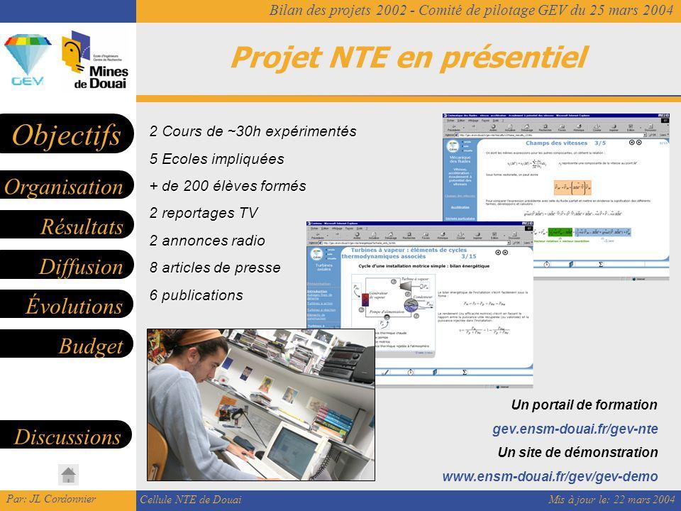 Mis à jour le: 22 mars 2004 Par: JL Cordonnier Cellule NTE de Douai Bilan des projets 2002 - Comité de pilotage GEV du 25 mars 2004 Projet NTE en présentiel Evolutions Evolutions Extensions Extensions par l'EM Nantes (budget 7 K€) Extensions par l'EM Nantes (budget 7 K€)  Module en cours de création en Écoulement potentiel (premiers travaux avec une stagiaire en février 03 + été 04)  Insertion de données expérimentales sous TechPlot (été 04)  Ajout souhaité d'un module en machine hydraulique (extension envisagée si les ressources seront disponibles) Extensions par l'EM Douai (cellule NTE + Stagiaires) Extensions par l'EM Douai (cellule NTE + Stagiaires)  Module en cours de création en électromagnétisme et en optique (cours en BAC+2)  Module en cours de création en turbulence (projet GEV 2003)  Traduction en anglais et en espagnol (2005/2006) De l'existant