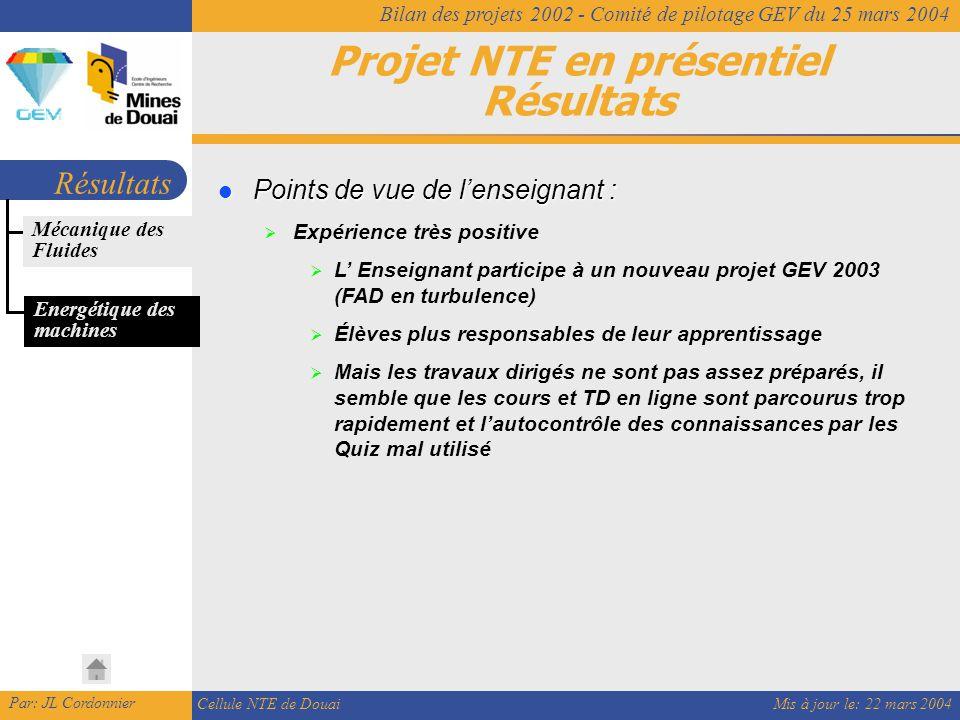 Mis à jour le: 22 mars 2004 Par: JL Cordonnier Cellule NTE de Douai Bilan des projets 2002 - Comité de pilotage GEV du 25 mars 2004 Projet NTE en présentiel Résultats Résultats Points de vue de l'enseignant : Points de vue de l'enseignant :  Expérience très positive  L' Enseignant participe à un nouveau projet GEV 2003 (FAD en turbulence)  Élèves plus responsables de leur apprentissage  Mais les travaux dirigés ne sont pas assez préparés, il semble que les cours et TD en ligne sont parcourus trop rapidement et l'autocontrôle des connaissances par les Quiz mal utilisé Energétique des machines Mécanique des Fluides