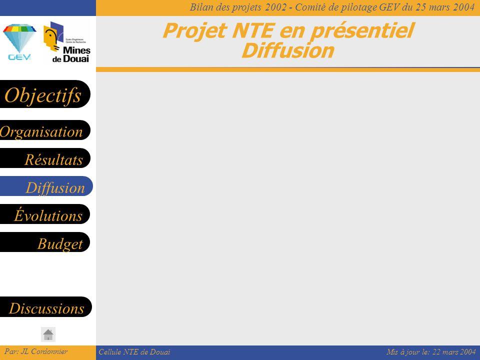 Mis à jour le: 22 mars 2004 Par: JL Cordonnier Cellule NTE de Douai Bilan des projets 2002 - Comité de pilotage GEV du 25 mars 2004 Projet NTE en présentiel Diffusion Diffusion Organisation Objectifs Résultats Évolutions Budget Discussions