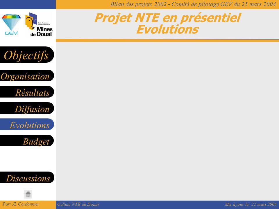 Mis à jour le: 22 mars 2004 Par: JL Cordonnier Cellule NTE de Douai Bilan des projets 2002 - Comité de pilotage GEV du 25 mars 2004 Projet NTE en présentiel Evolutions Evolutions Diffusion Organisation Objectifs Résultats Budget Discussions