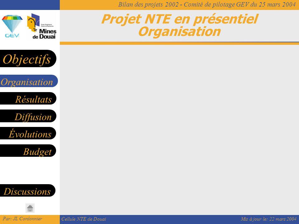 Mis à jour le: 22 mars 2004 Par: JL Cordonnier Cellule NTE de Douai Bilan des projets 2002 - Comité de pilotage GEV du 25 mars 2004 Projet NTE en prés