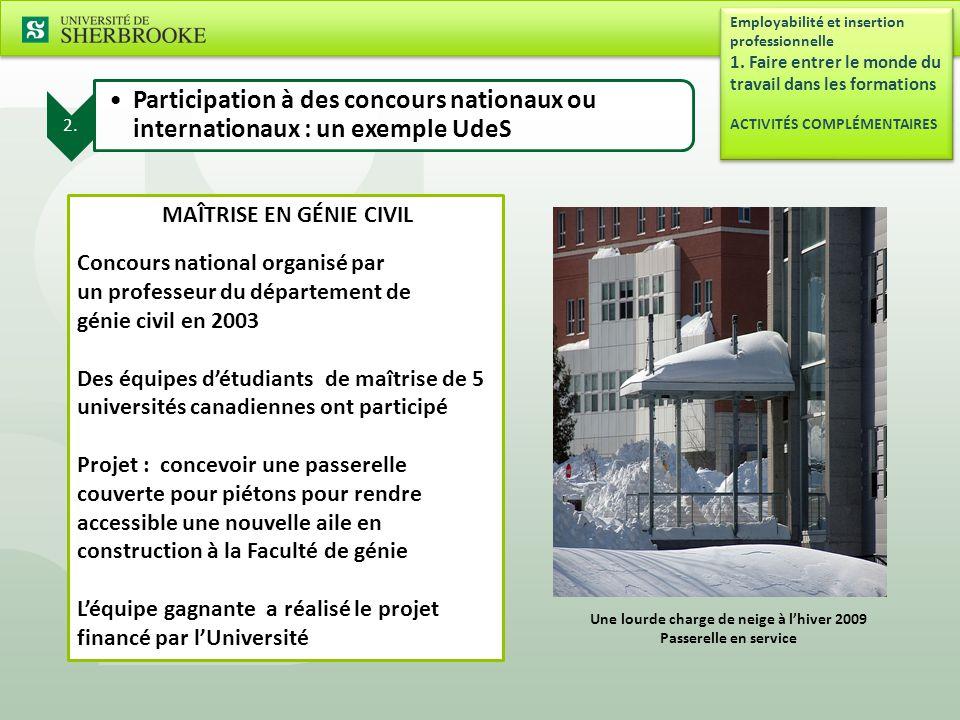 2. Participation à des concours nationaux ou internationaux : un exemple UdeS Employabilité et insertion professionnelle 1. Faire entrer le monde du t