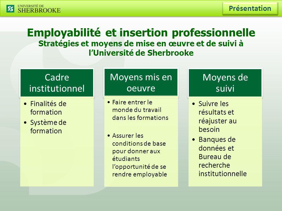 1.1.Intégration de stages coops dans les programmes Employabilité et insertion professionnelle 1.