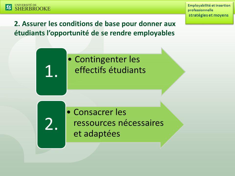 2. Assurer les conditions de base pour donner aux étudiants l'opportunité de se rendre employables Contingenter les effectifs étudiants 1. Consacrer l