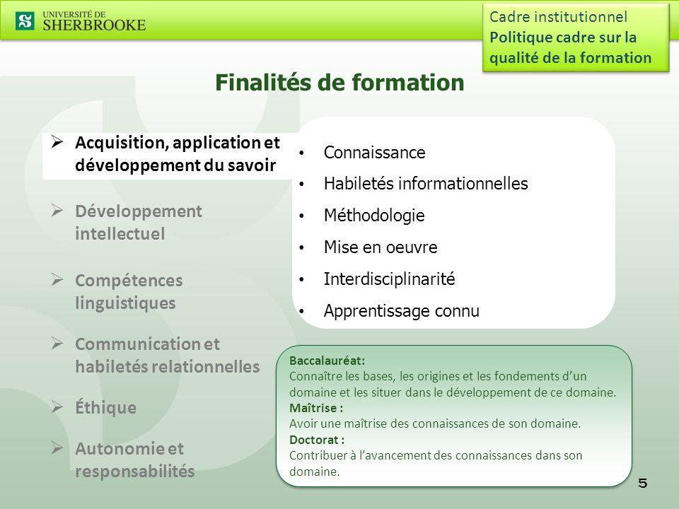 Employabilité et insertion professionnelle 1.