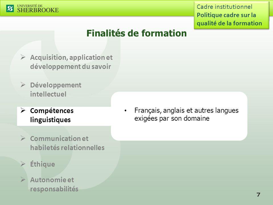 1 Formations courtes complémentaires au programmes d'études : un exemple Employabilité et insertion professionnelle 1.