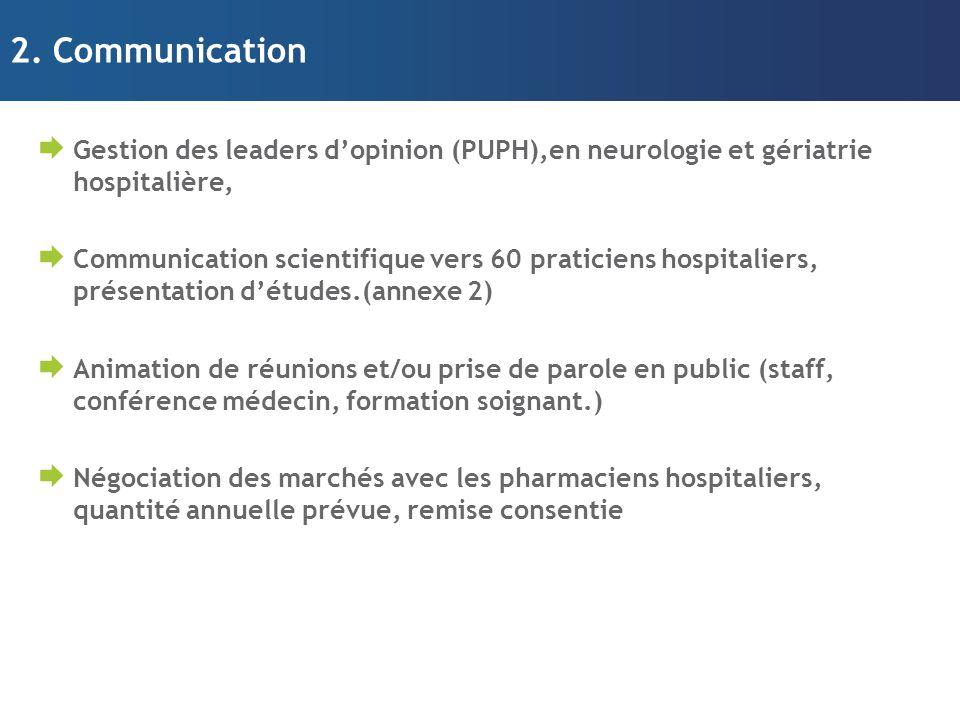 2. Communication  Gestion des leaders d'opinion (PUPH),en neurologie et gériatrie hospitalière,  Communication scientifique vers 60 praticiens hospi