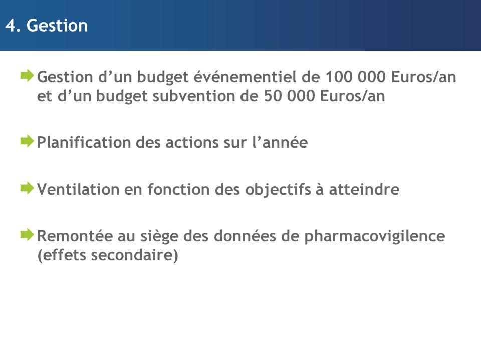4. Gestion  Gestion d'un budget événementiel de 100 000 Euros/an et d'un budget subvention de 50 000 Euros/an  Planification des actions sur l'année