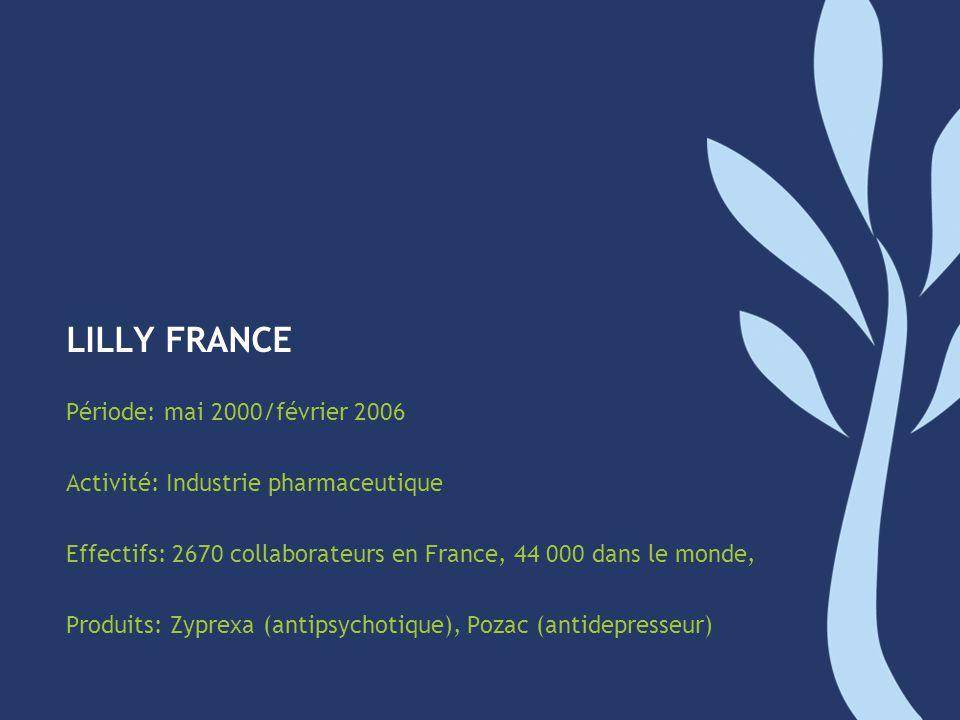 LILLY FRANCE Période: mai 2000/février 2006 Activité: Industrie pharmaceutique Effectifs: 2670 collaborateurs en France, 44 000 dans le monde, Produit