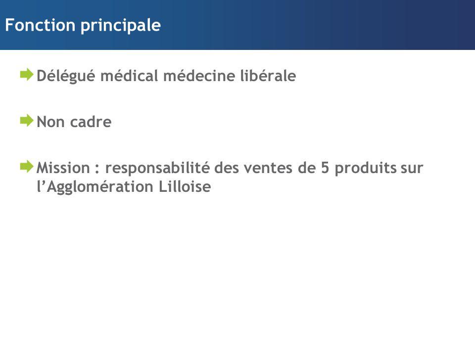 Fonction principale  Délégué médical médecine libérale  Non cadre  Mission : responsabilité des ventes de 5 produits sur l'Agglomération Lilloise