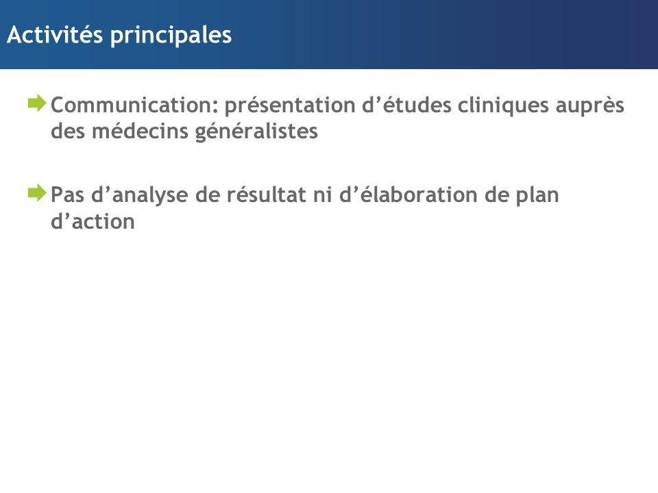 Activités principales  Communication: présentation d'études cliniques auprès des médecins généralistes  Pas d'analyse de résultat ni d'élaboration d