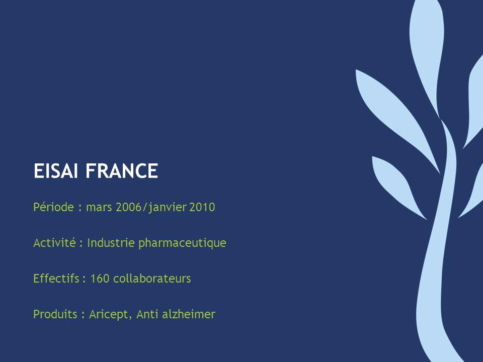 EISAI FRANCE Période : mars 2006/janvier 2010 Activité : Industrie pharmaceutique Effectifs : 160 collaborateurs Produits : Aricept, Anti alzheimer