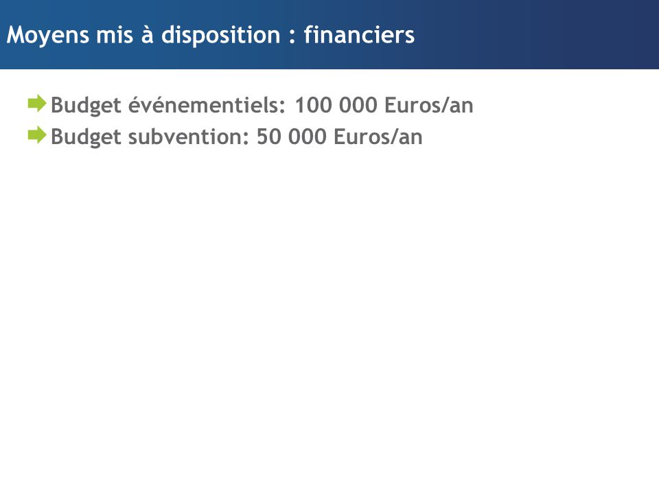 Moyens mis à disposition : financiers  Budget événementiels: 100 000 Euros/an  Budget subvention: 50 000 Euros/an