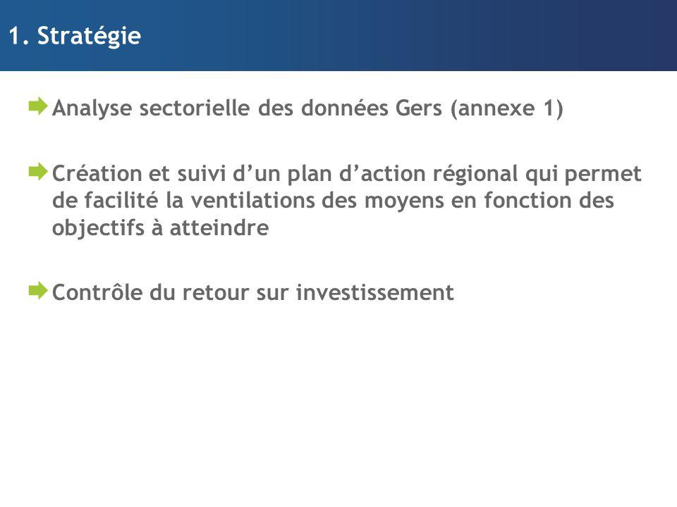 1. Stratégie  Analyse sectorielle des données Gers (annexe 1)  Création et suivi d'un plan d'action régional qui permet de facilité la ventilations
