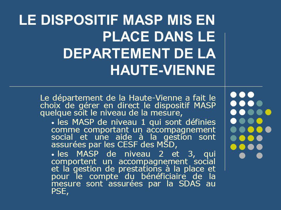 LE DISPOSITIF MASP MIS EN PLACE DANS LE DEPARTEMENT DE LA HAUTE-VIENNE Le département de la Haute-Vienne a fait le choix de gérer en direct le disposi
