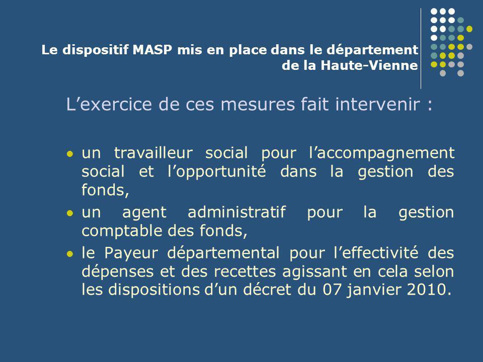 Le dispositif MASP mis en place dans le département de la Haute-Vienne L'exercice de ces mesures fait intervenir : un travailleur social pour l'accomp