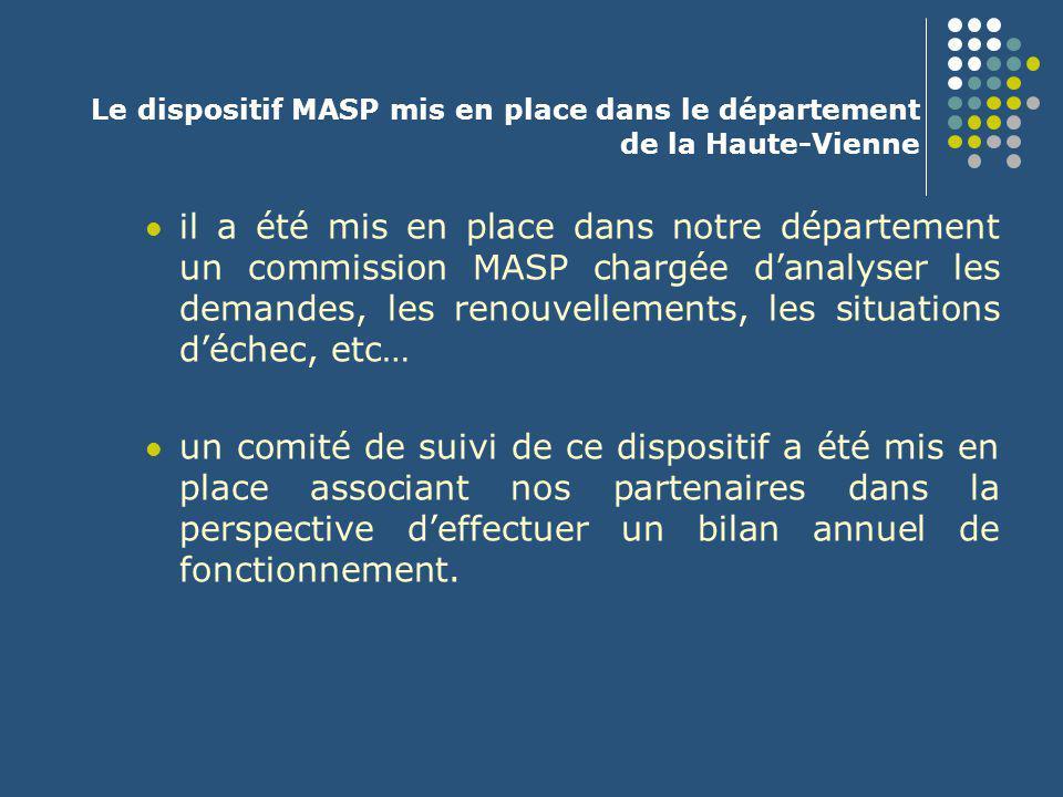 Le dispositif MASP mis en place dans le département de la Haute-Vienne il a été mis en place dans notre département un commission MASP chargée d'analy