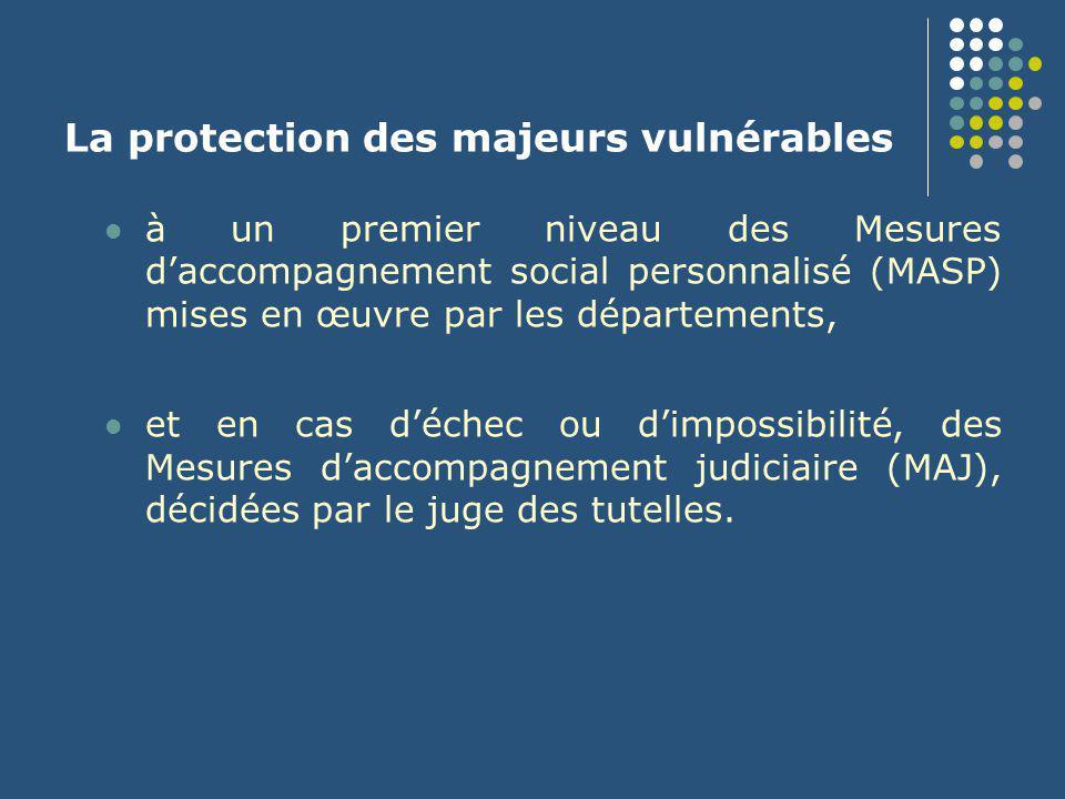La protection des majeurs vulnérables à un premier niveau des Mesures d'accompagnement social personnalisé (MASP) mises en œuvre par les départements,