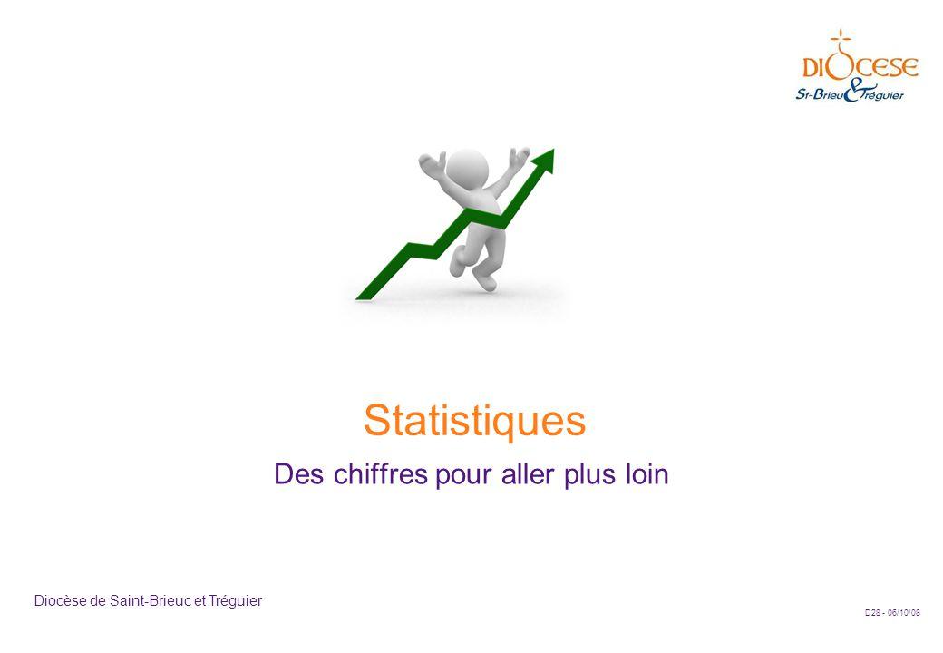 D28 - 06/10/08 Diocèse de Saint-Brieuc et Tréguier Statistiques Des chiffres pour aller plus loin