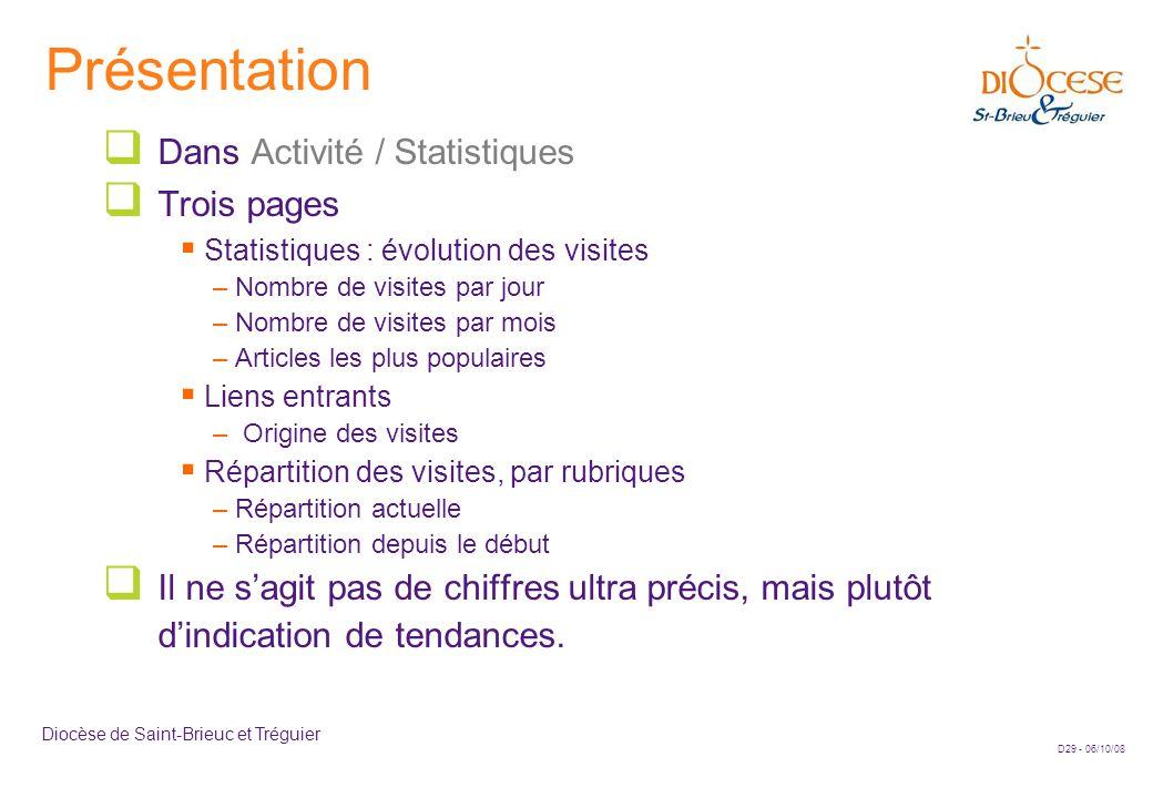 D29 - 06/10/08 Diocèse de Saint-Brieuc et Tréguier Présentation  Dans Activité / Statistiques  Trois pages  Statistiques : évolution des visites –