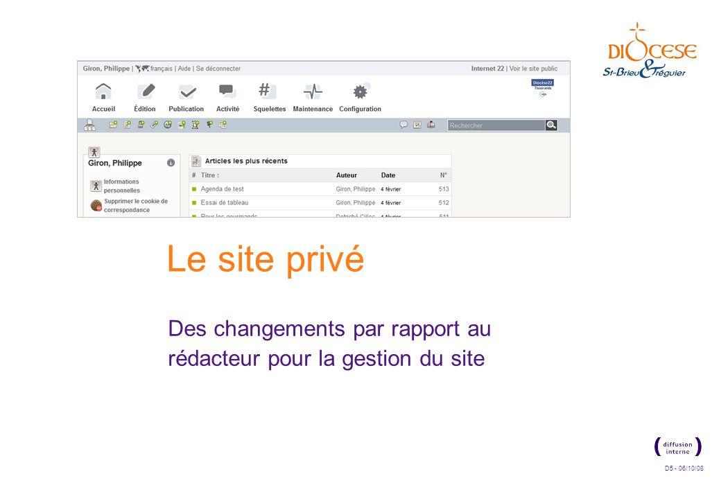 D5 - 06/10/08 Le site privé Des changements par rapport au rédacteur pour la gestion du site