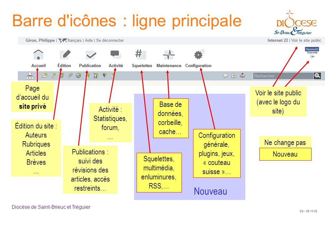 D8 - 06/10/08 Diocèse de Saint-Brieuc et Tréguier Barre d'icônes : ligne principale Publications : suivi des révisions des articles, accès restreints…