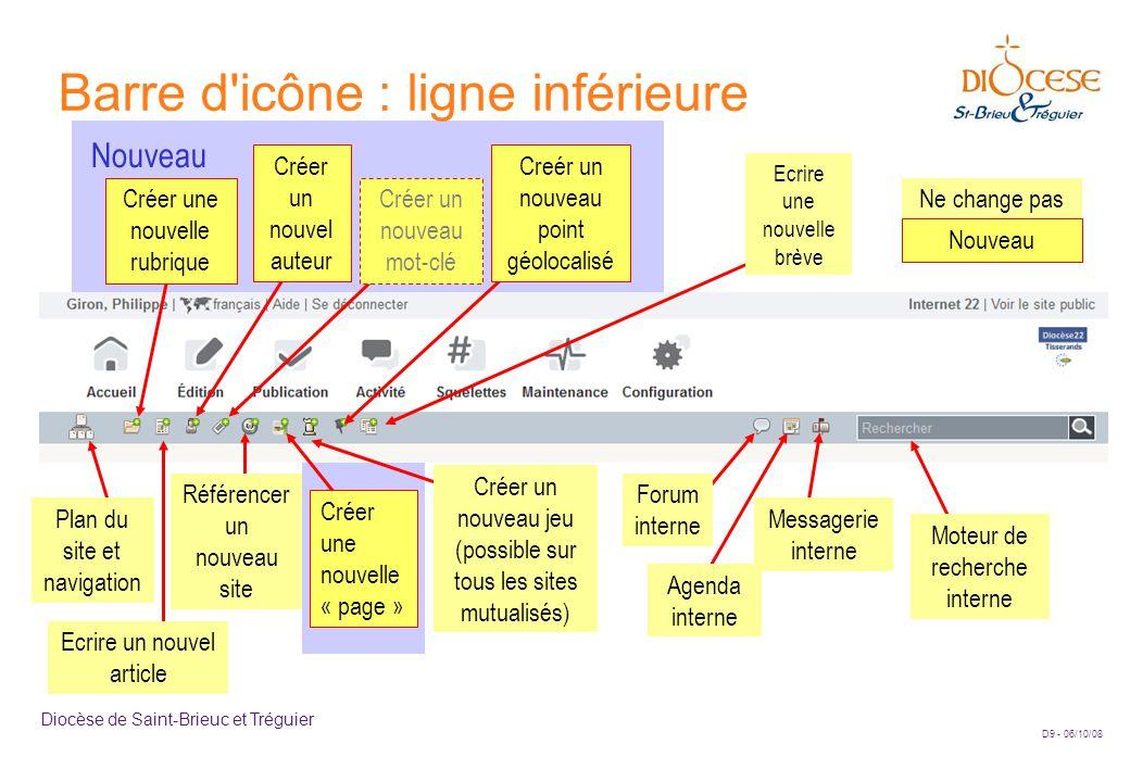 D9 - 06/10/08 Diocèse de Saint-Brieuc et Tréguier Barre d'icône : ligne inférieure Plan du site et navigation Créer une nouvelle rubrique Ecrire un no