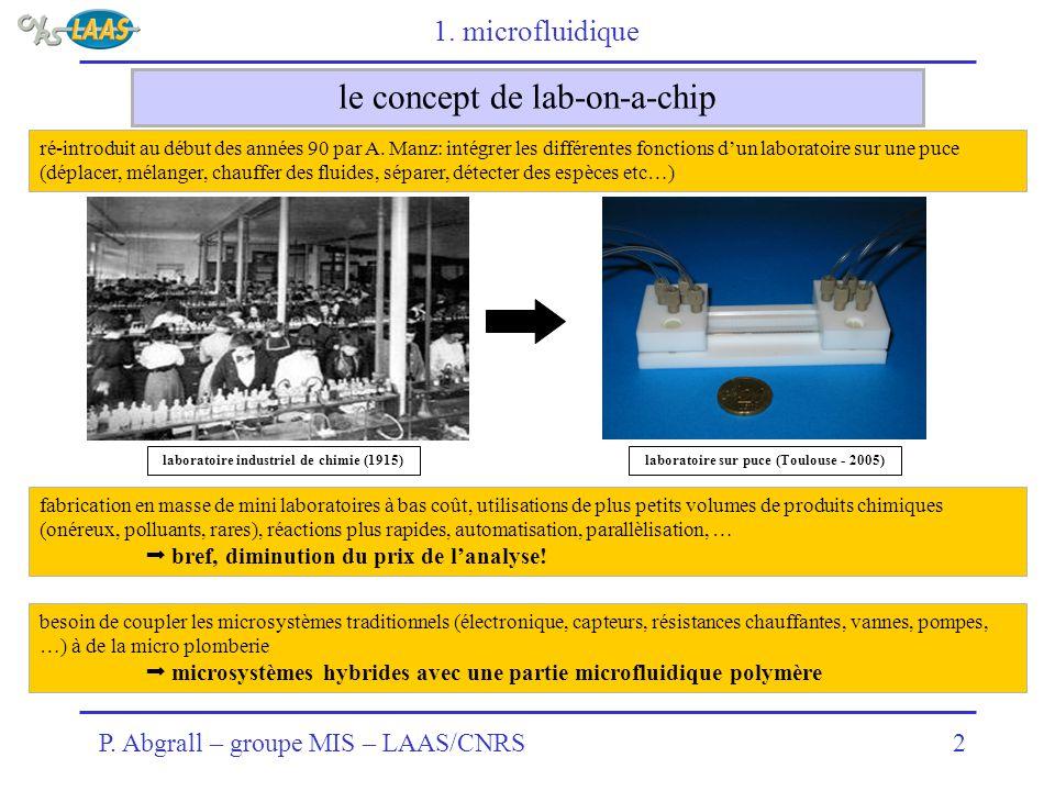 P. Abgrall – groupe MIS – LAAS/CNRS2 le concept de lab-on-a-chip 1. microfluidique ré-introduit au début des années 90 par A. Manz: intégrer les diffé