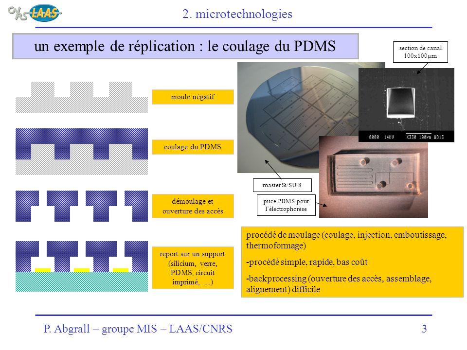 P. Abgrall – groupe MIS – LAAS/CNRS3 un exemple de réplication : le coulage du PDMS moule négatif coulage du PDMS démoulage et ouverture des accès rep