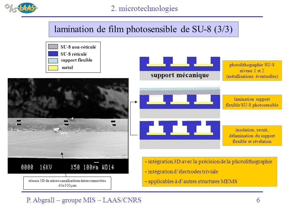 P. Abgrall – groupe MIS – LAAS/CNRS6 lamination de film photosensible de SU-8 (3/3) support mécanique SU-8 non-réticulé SU-8 réticulé support flexible