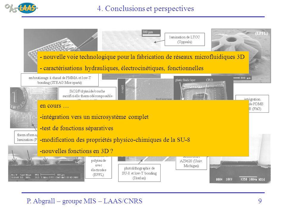 P. Abgrall – groupe MIS – LAAS/CNRS9 4. Conclusions et perspectives - nouvelle voie technologique pour la fabrication de réseaux microfluidiques 3D -