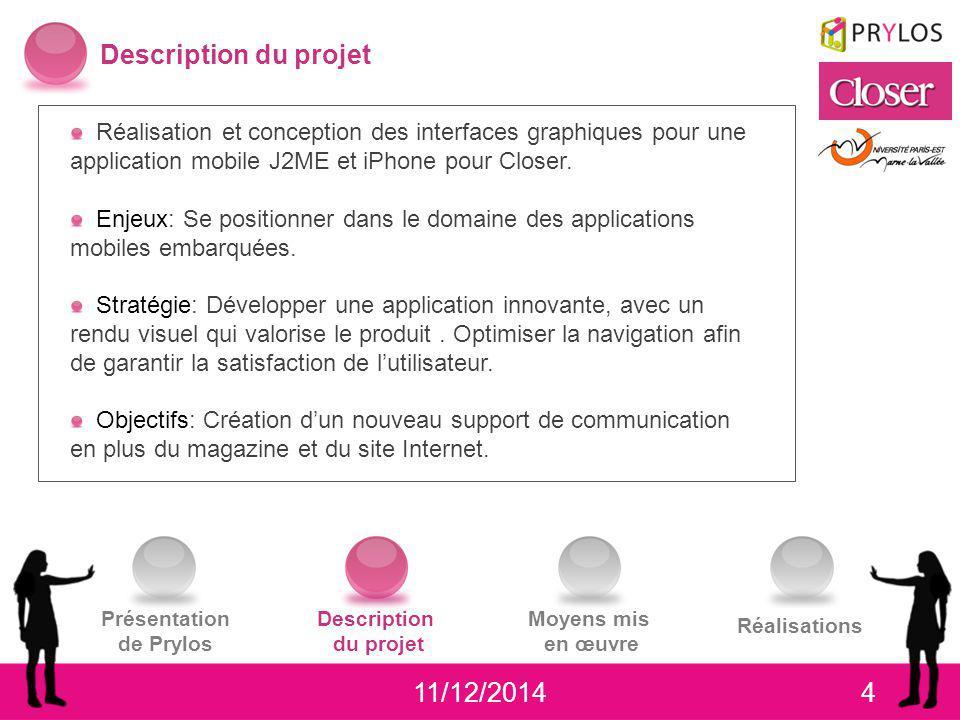 411/12/2014 Présentation de Prylos Description du projet Moyens mis en œuvre Réalisations Description du projet Réalisation et conception des interfac